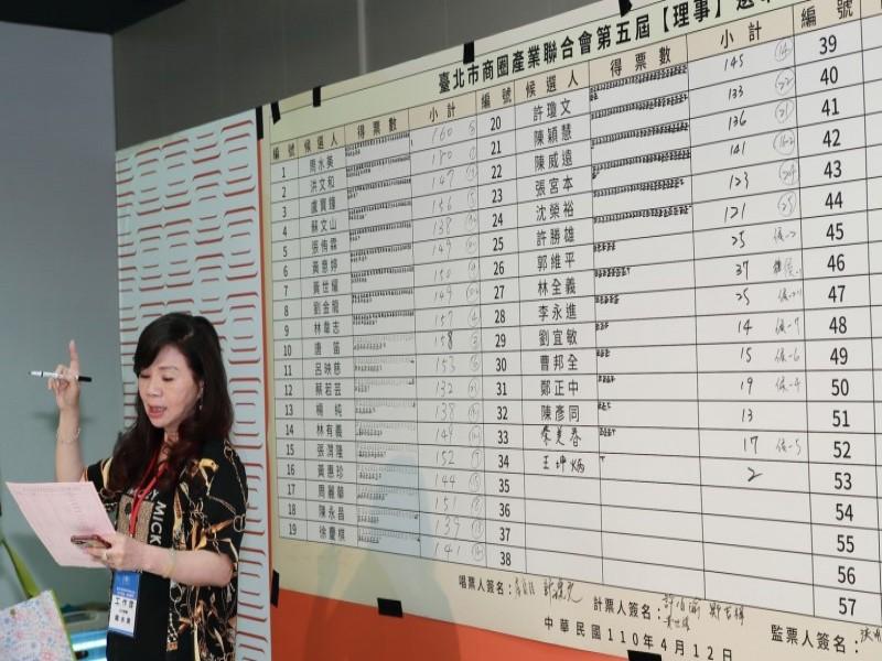 210412-第五屆第一次會員大會暨理監事選舉_210419_19