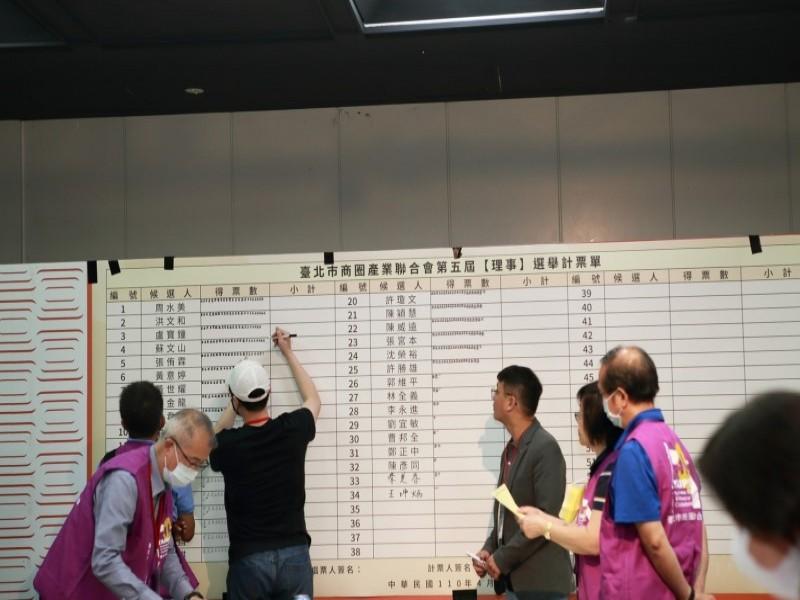 210412-第五屆第一次會員大會暨理監事選舉_210419_25