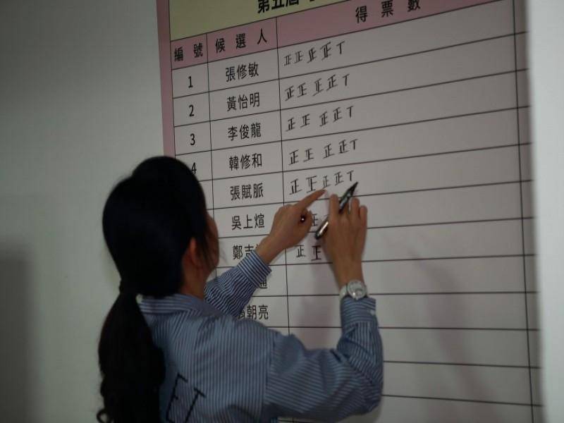 210412-第五屆第一次會員大會暨理監事選舉_210419_39